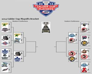 The Toronto Marlies remain the only undefeated team in the hunt for the Calder Cup.