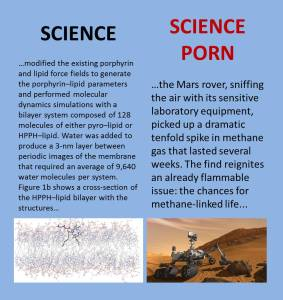 Science porn