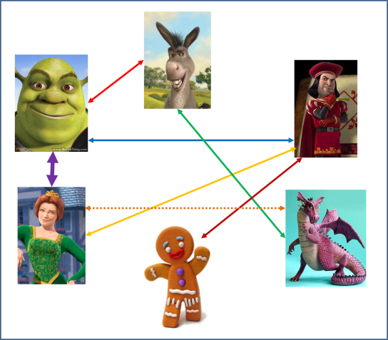 Shrek_Hero-2