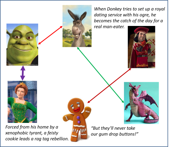 Shrek_Hero-3